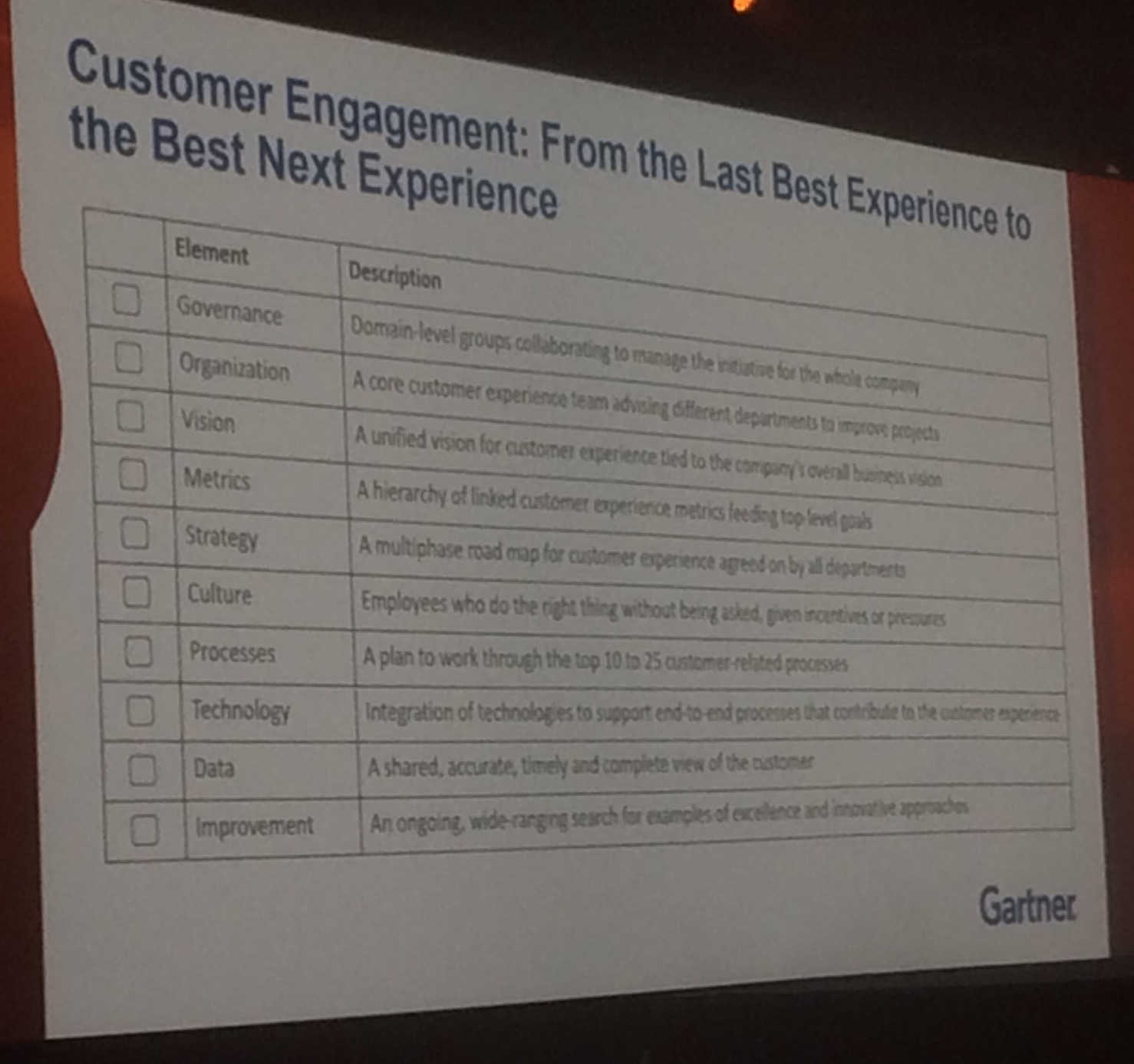 Customer Experience is the New Battleground