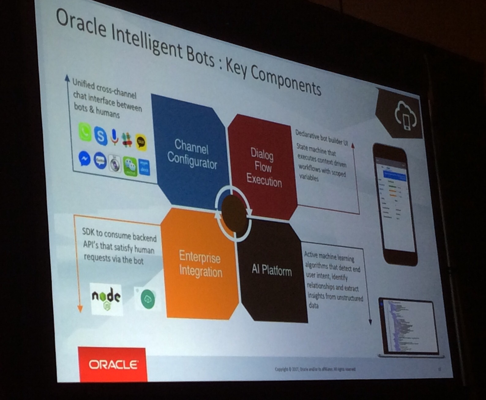 Introducing Oracle's intelligent Bots