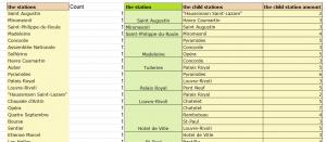 RuleScript Project Station List