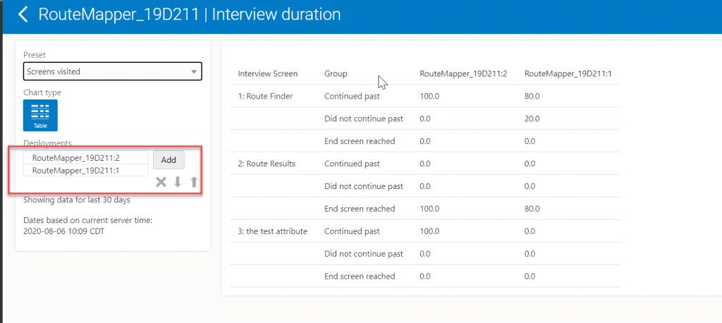 Interview Statistics 3