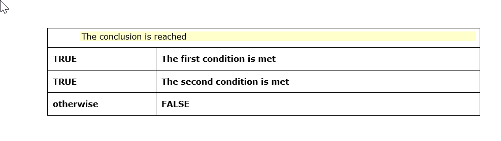 Intelligent Advisor Certification Question Type Example 2